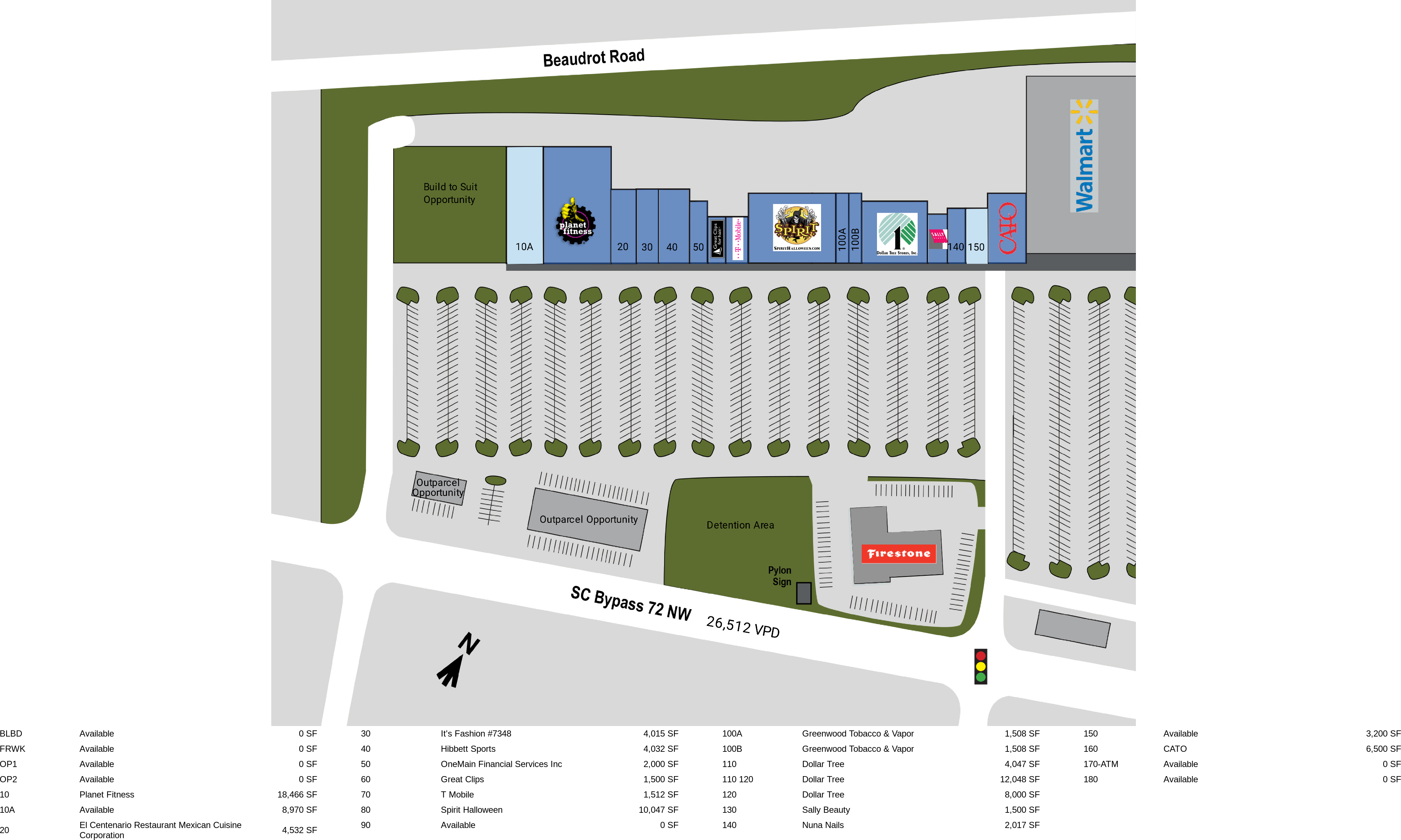 Greenwood SC: Westwood Plaza - Retail Space For Lease - Big